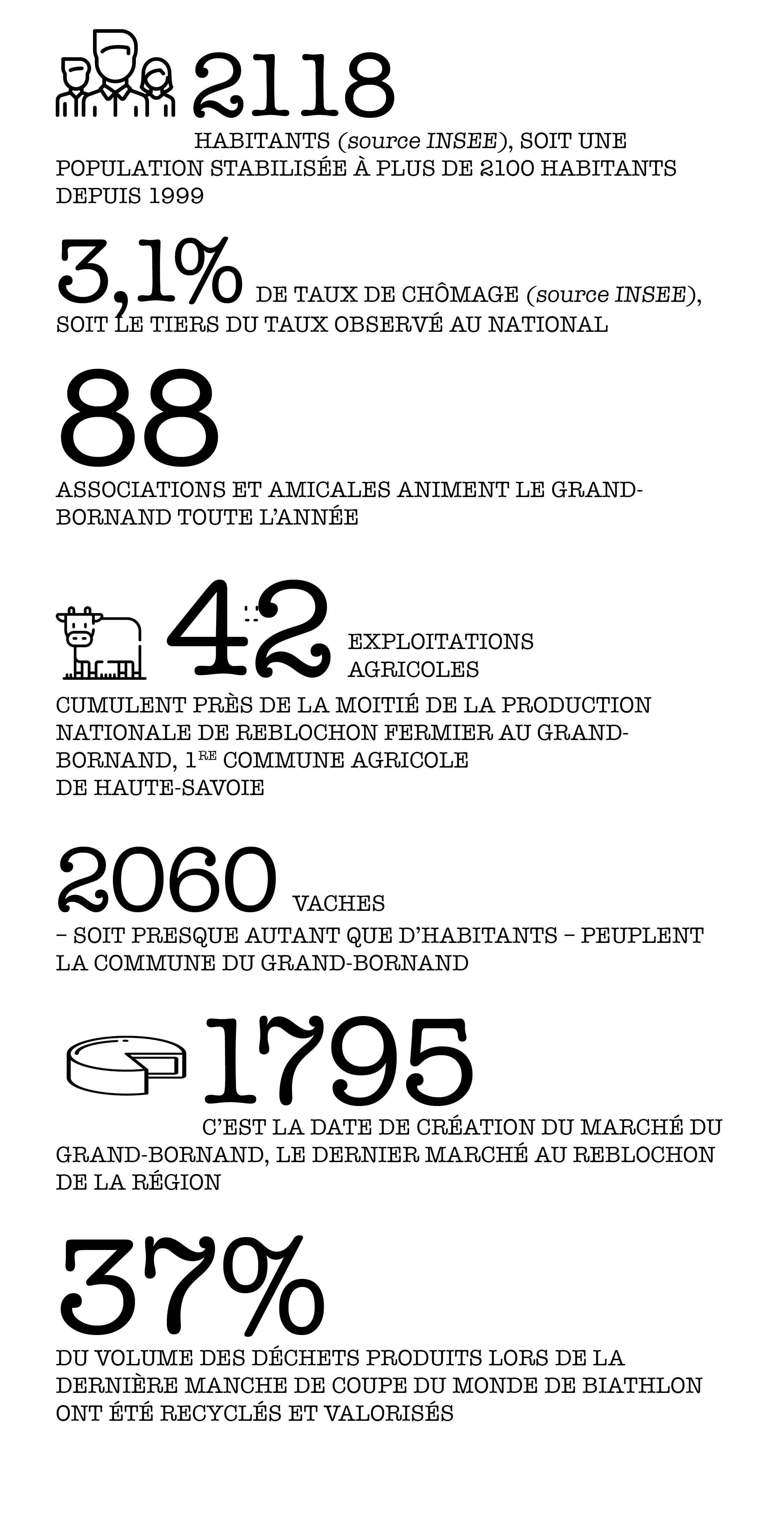 - © Le Grand-Bornand Tourisme